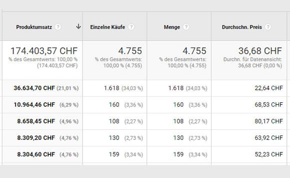 Analytics-Blog-1.jpg