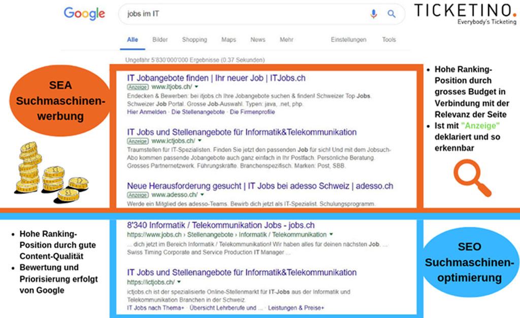 GoogleAds-Blog-main