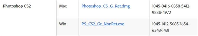 Photoshop CS2 download